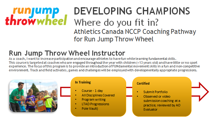 run-jump-throw